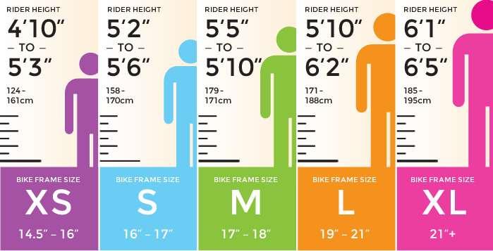 Mire kell figyelni a kerékpár méretének kiválasztásánál?